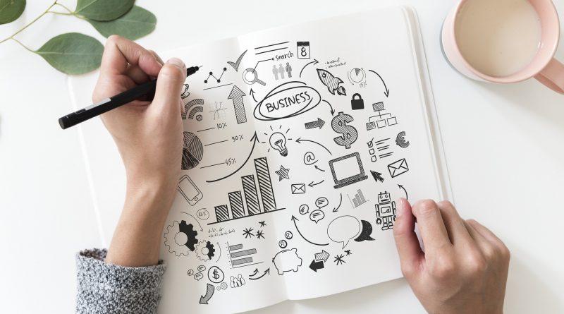 Marketing sklepu internetowego – poznaj najważniejsze zasady!